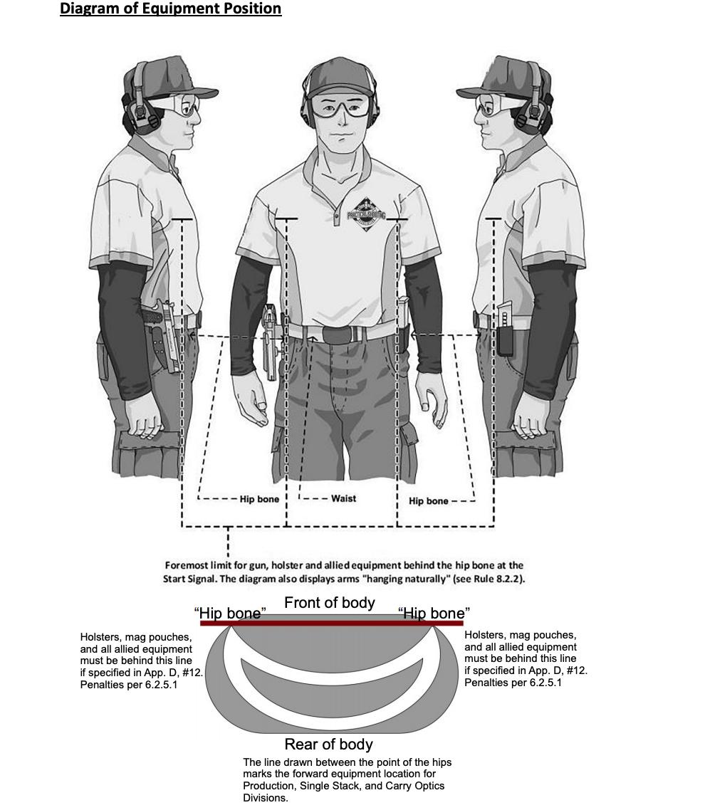 USPSA Match Equipment